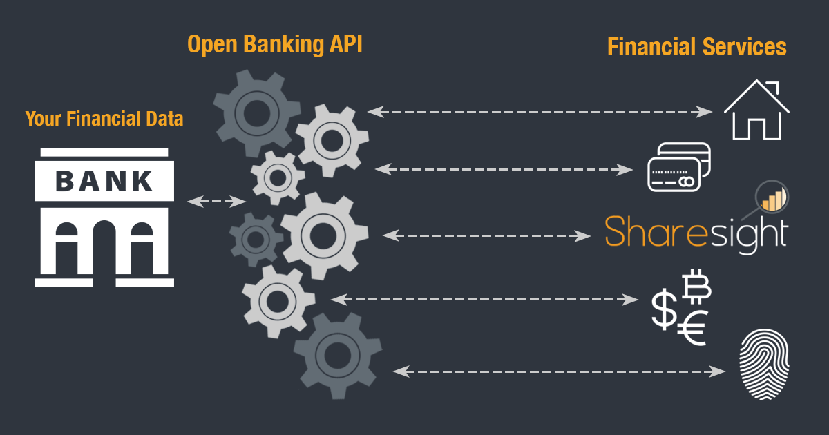 Open Banking changes in Australia | Sharesight