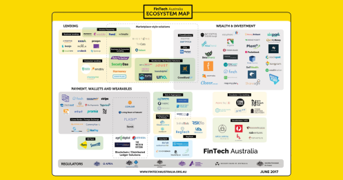 featured fintech-australia-ecosystem-map-2017