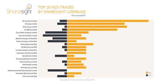 Top20 NZX.V2 (13)