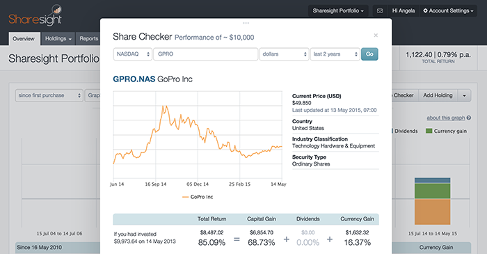 GoPro Share Price