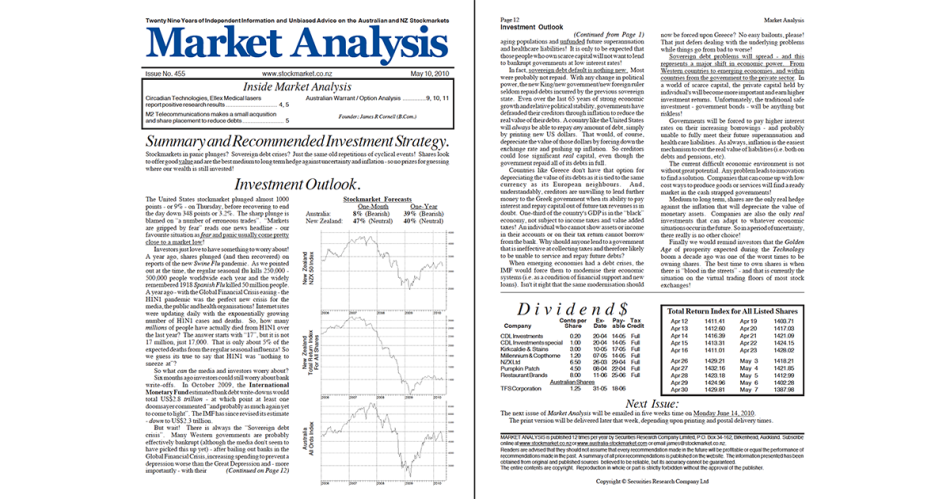 featured - Market Analysis - issue 455