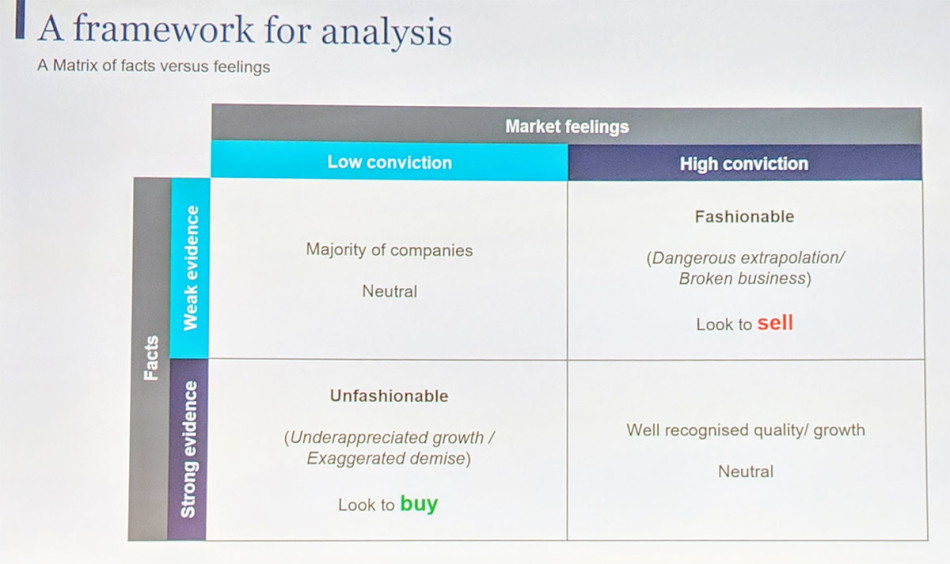 framework for stock analysis