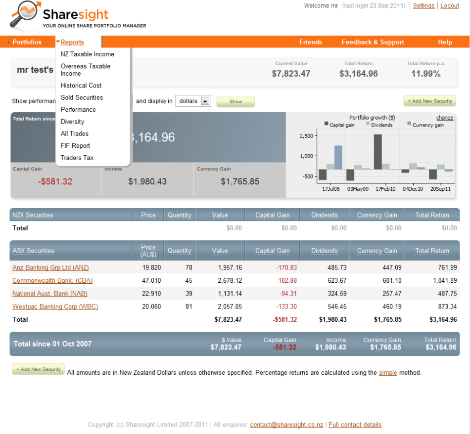 Sharesight Reports Dropdown 2011