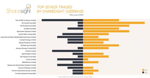 Top20 NZX.V2 (2)