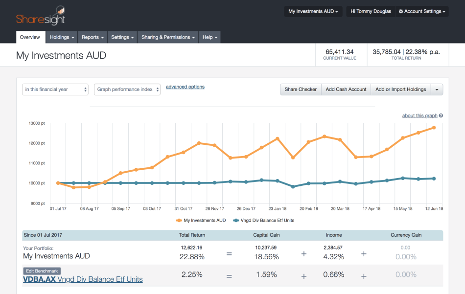 screenshot - sharesight benchmarking