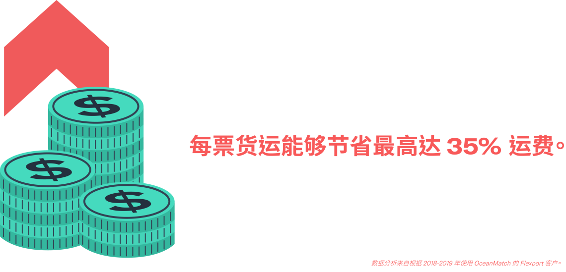 OceanMatch Social Post 032719-1-CN