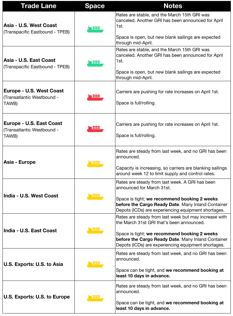 Flexport Market Update   Ocean & Air Freight Market Update: March 27