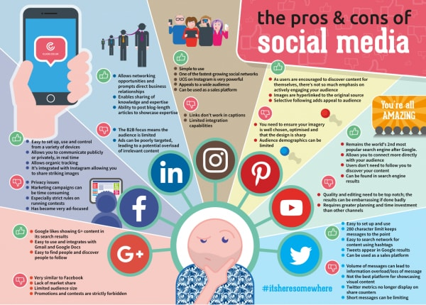 pros and cons social media infographic