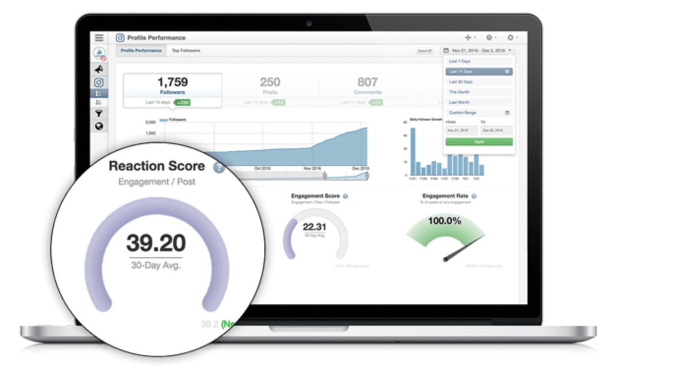 Tailwind social media analytics