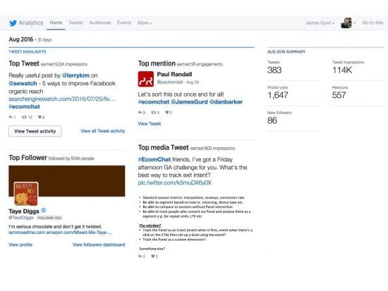 smart insights twitter analytics