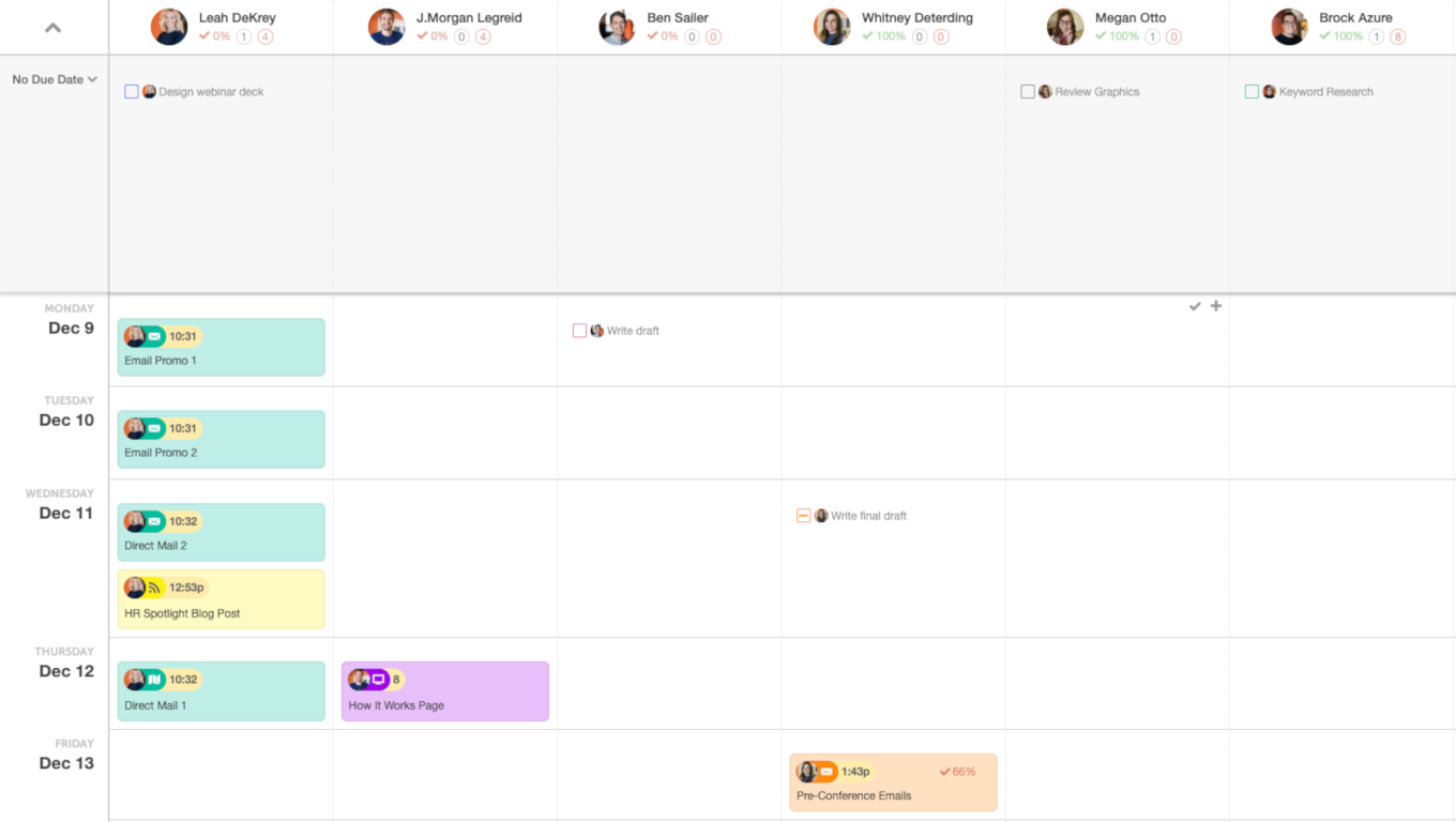 CoSchedule screenshot 3