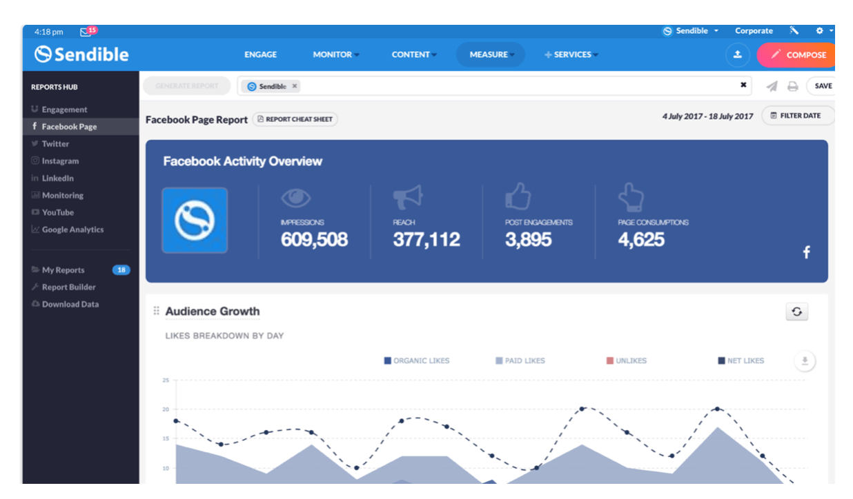 Sendible social media analytics