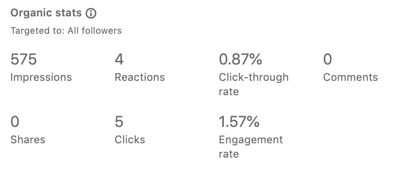 Analytics linkedin organic stats