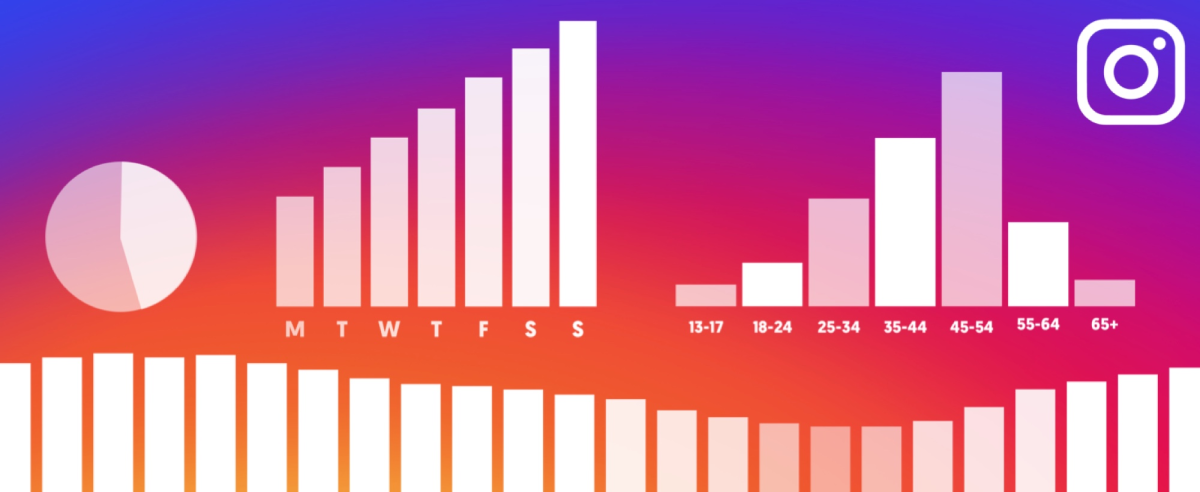 Instagram analytics 17