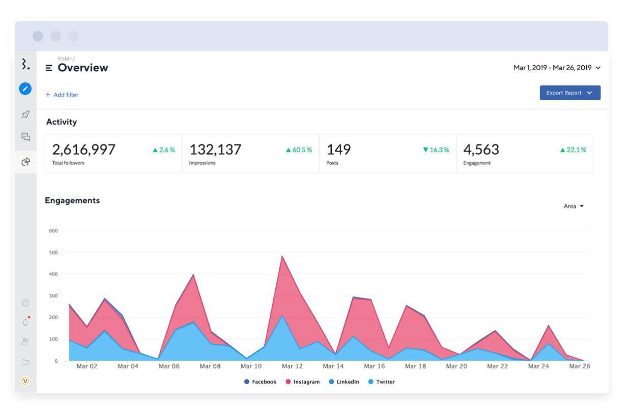 StatusBrew social media analytics