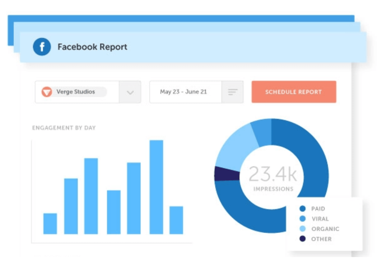 CoSchedule social media analytics