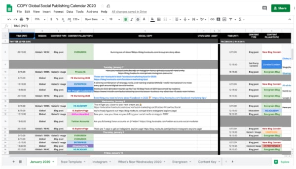 15-min content strategy template