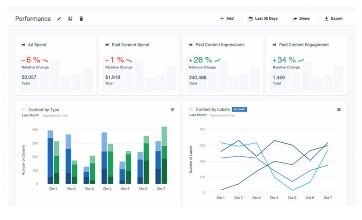 SocialBakers social media analytics