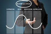 Business Cycle Concept
