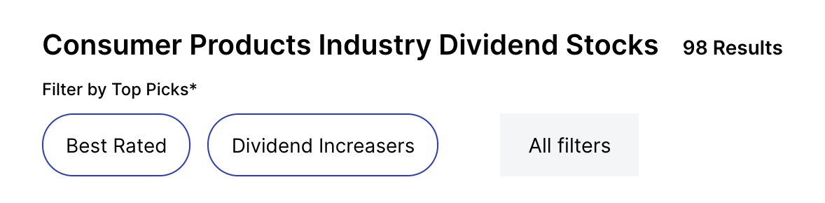 Consumer Products Industry Dividend Stock Filters - Nov 30 2020