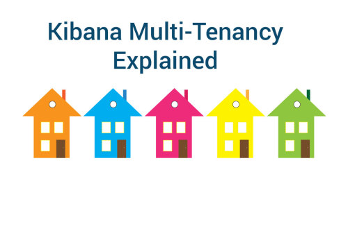 Kibana Multi Tenancy Explained