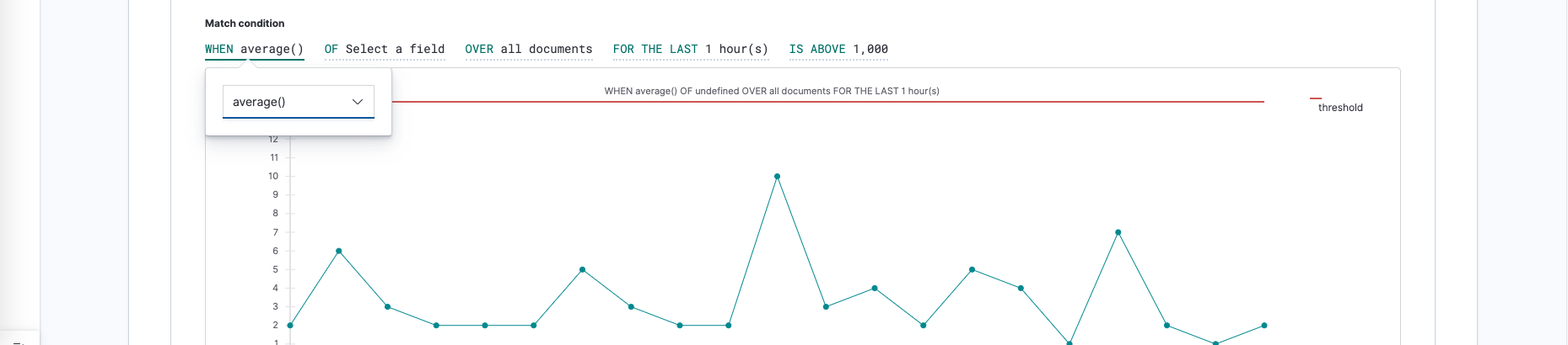 8 elasticsearch alerting average search
