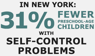 in new york: 31% fewer preschool-age children with self-control problems