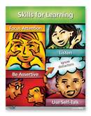 Kindergarten Skills for Learning Poster