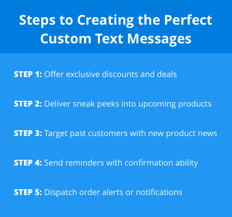 custom text messages