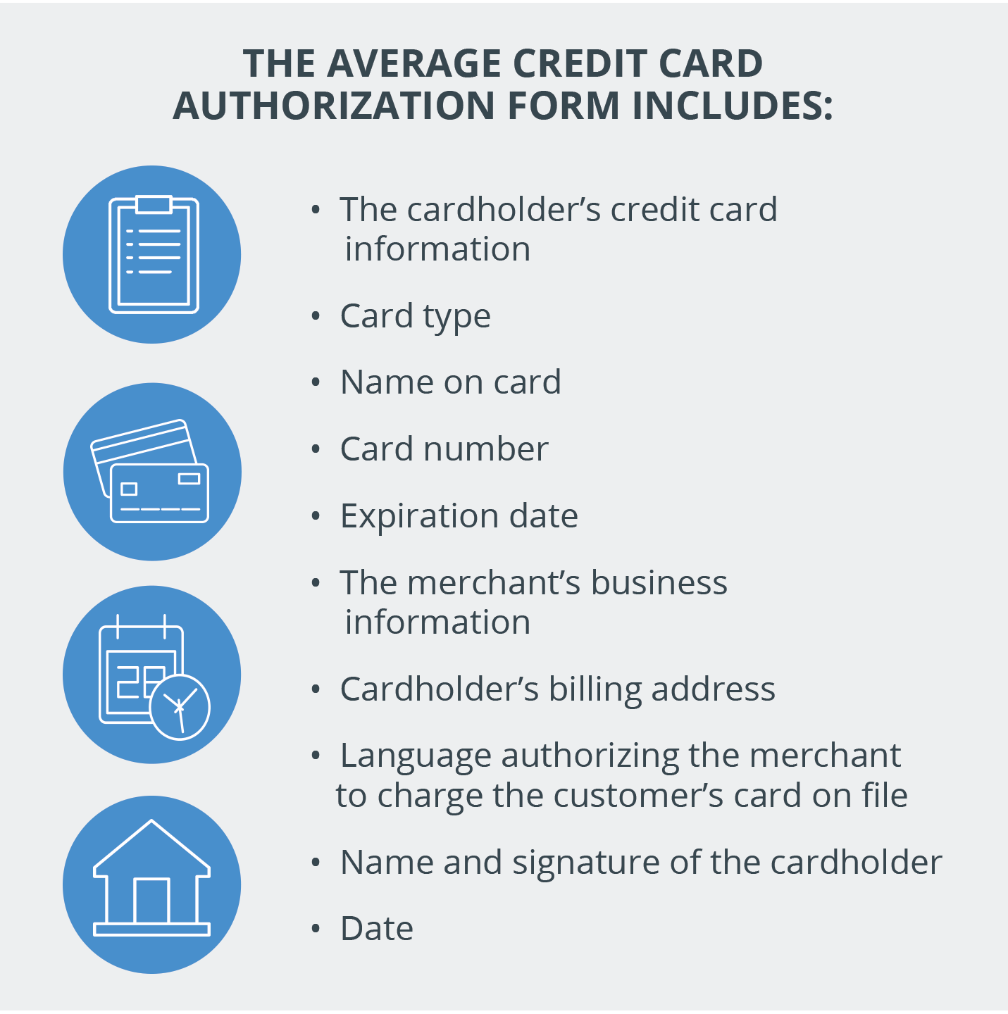 What the Average Credit Card Authorization Form Includes