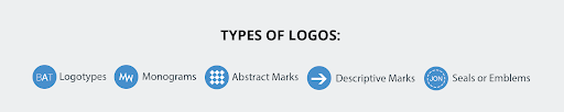 The different types of logos