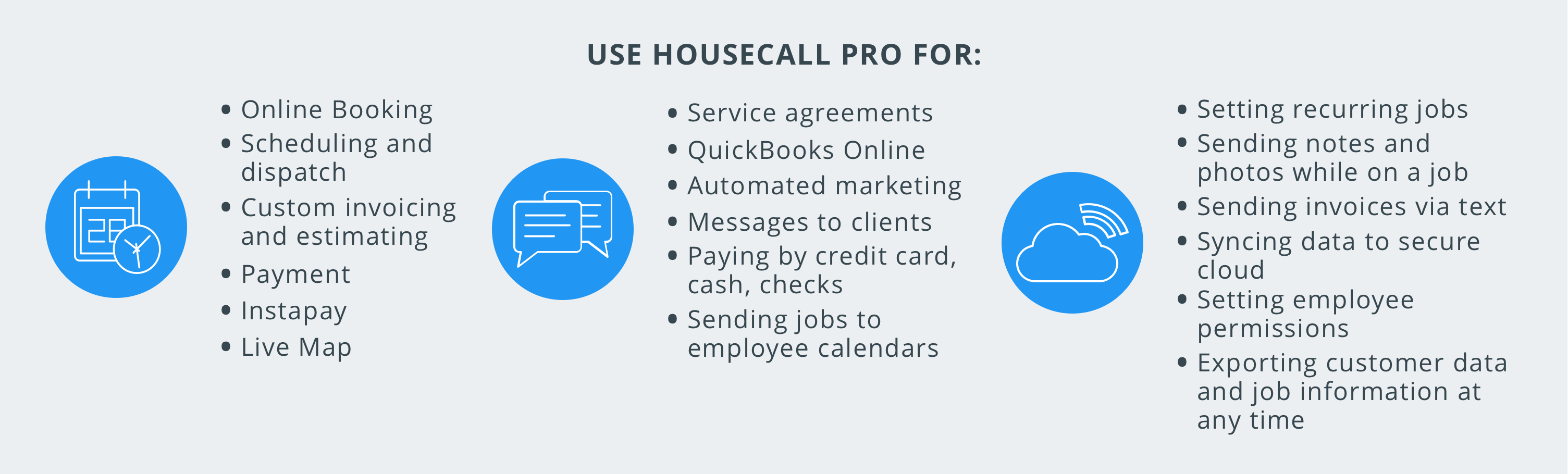 Best HVAC App_Ways to use Housecall Pro's HVAC App