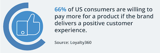 Positive experience can lead to higher paying clients
