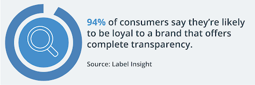 The importance of brand transparency