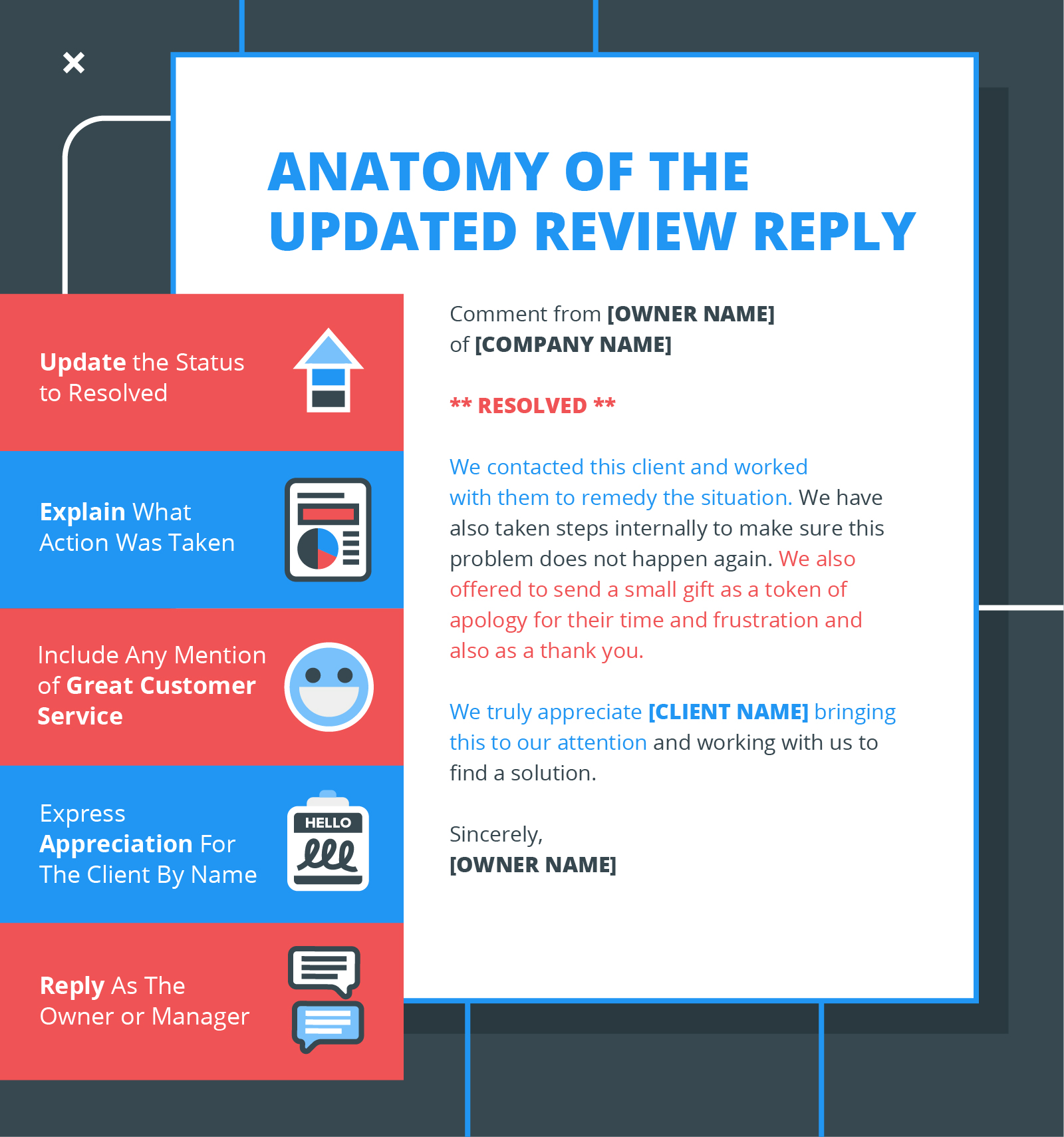 template for updating the review response from the company when action has been taken to remedy the situation.
