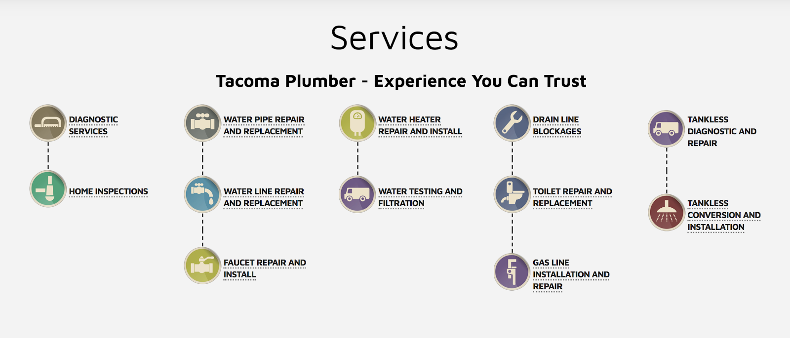 plumbing website example