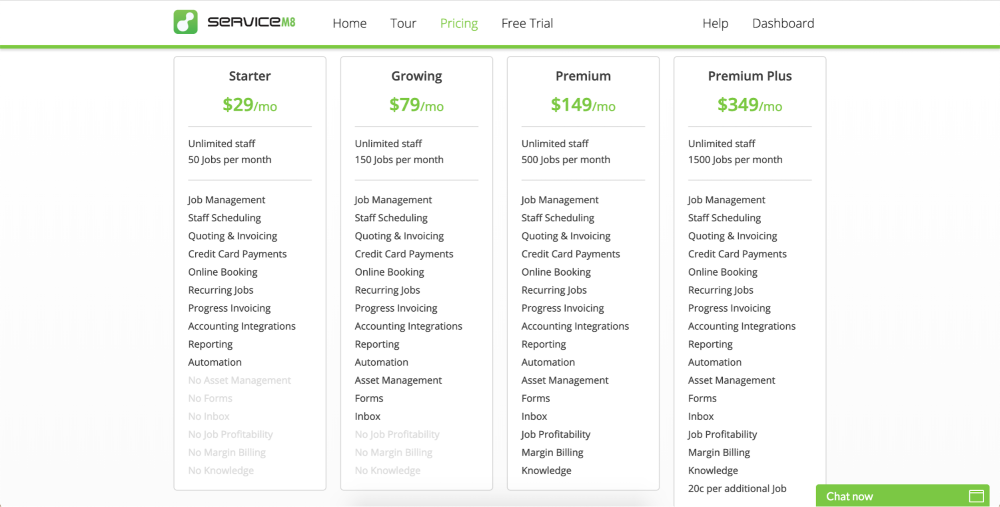 Pricing chart on Servicem8
