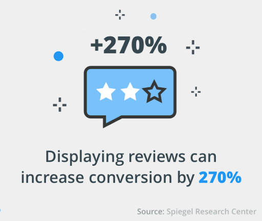 review conversion