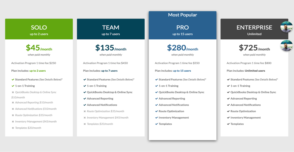 Pricing table on RazorSync