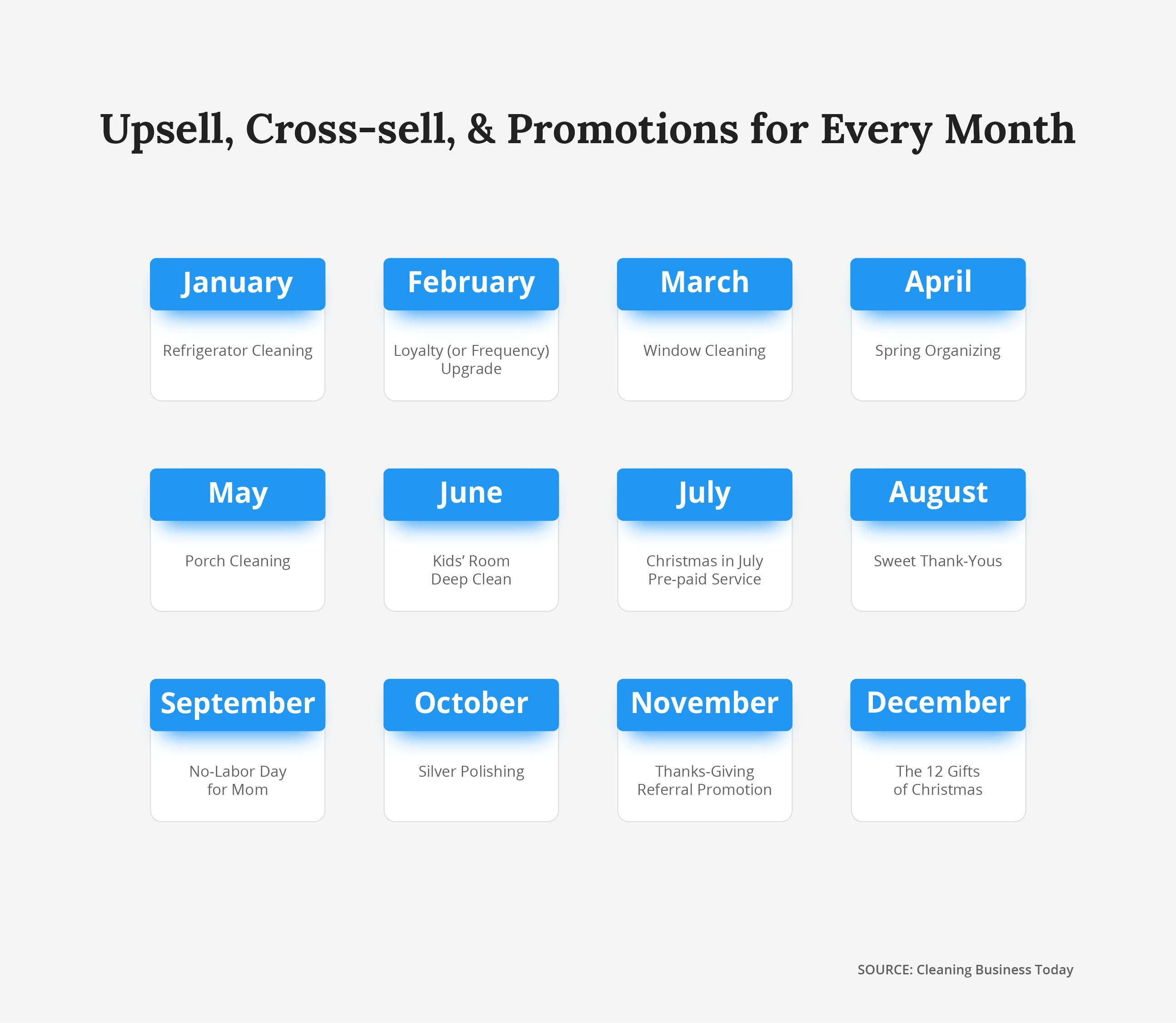 cross-sell promotions