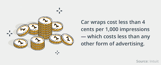 car-wrap-companies-infographics
