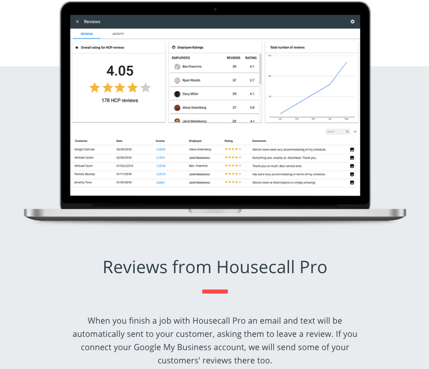 Housecall Pro Reviews Feature