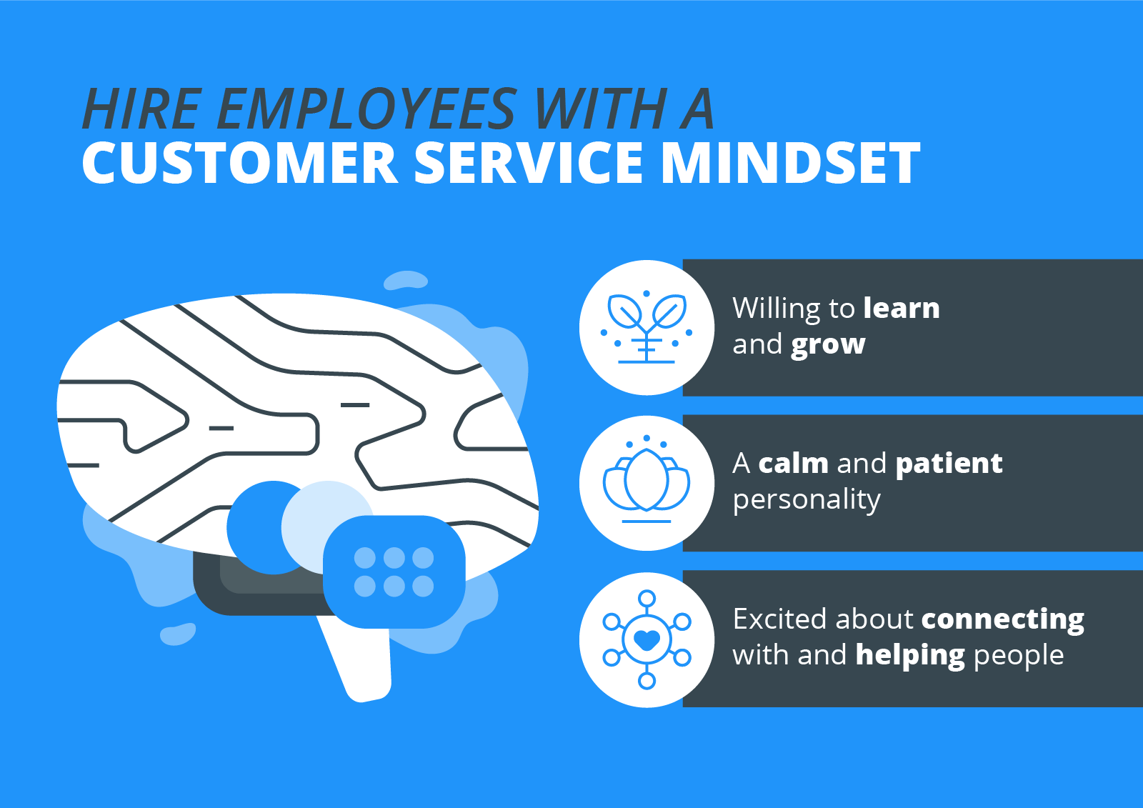 hire employees with a mindset for customer service, willingness to grow, patient, and excited about helping people.