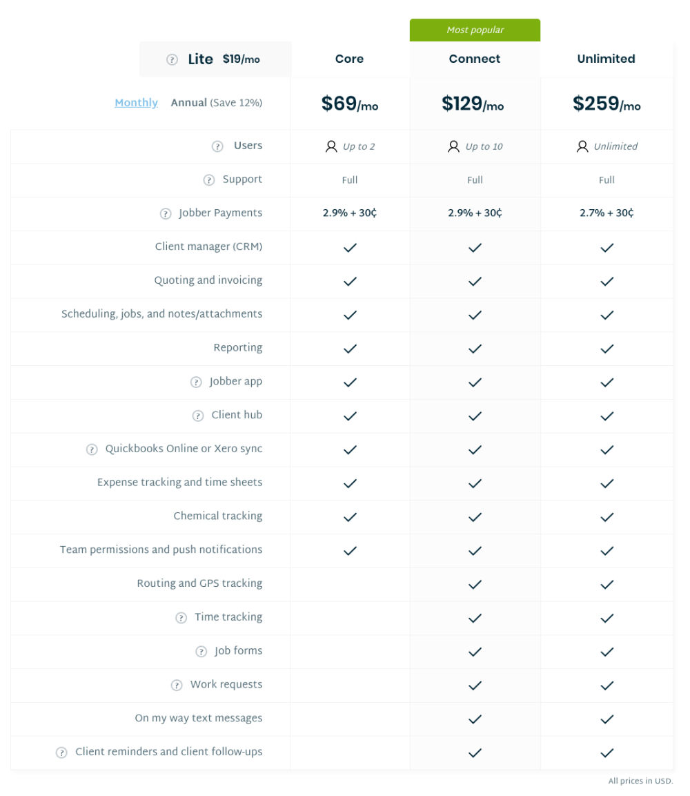 Pricing plans on Jobber