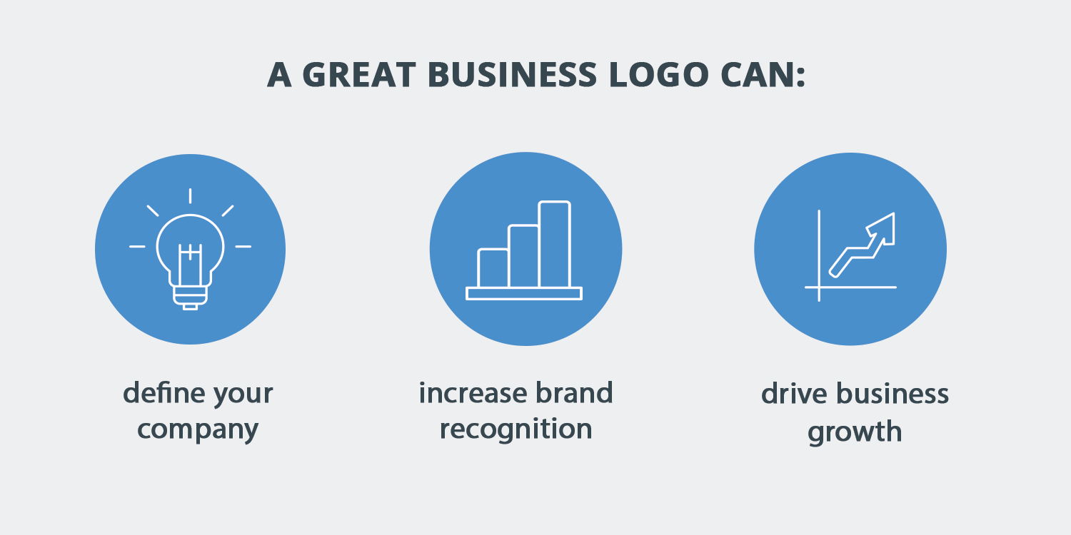 The best business logos can help you drive growth