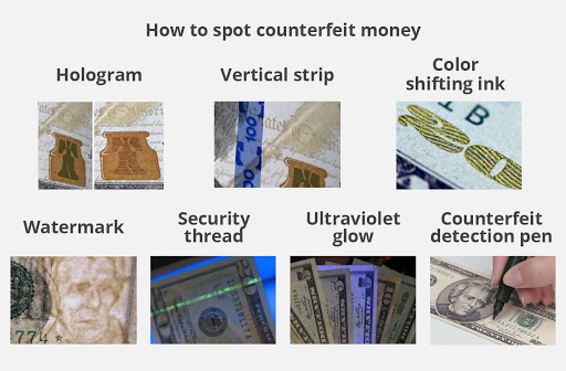 What to do with counterfeit money