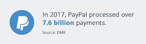 paypal 2017 payments