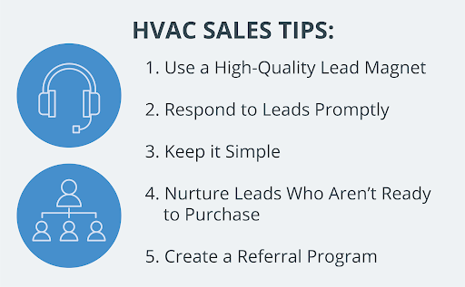 HVAC Sales Tips: How to Turn Leads into Customers in 5 Easy