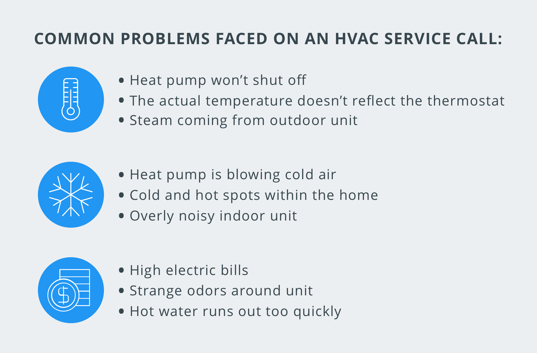 HVAC Service Call Problems_Common problems faced on an HVAC service call