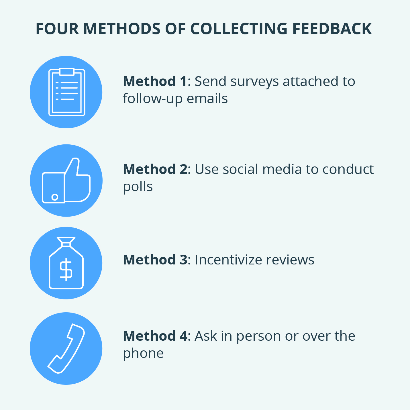 Methods for collecting customer service feedback